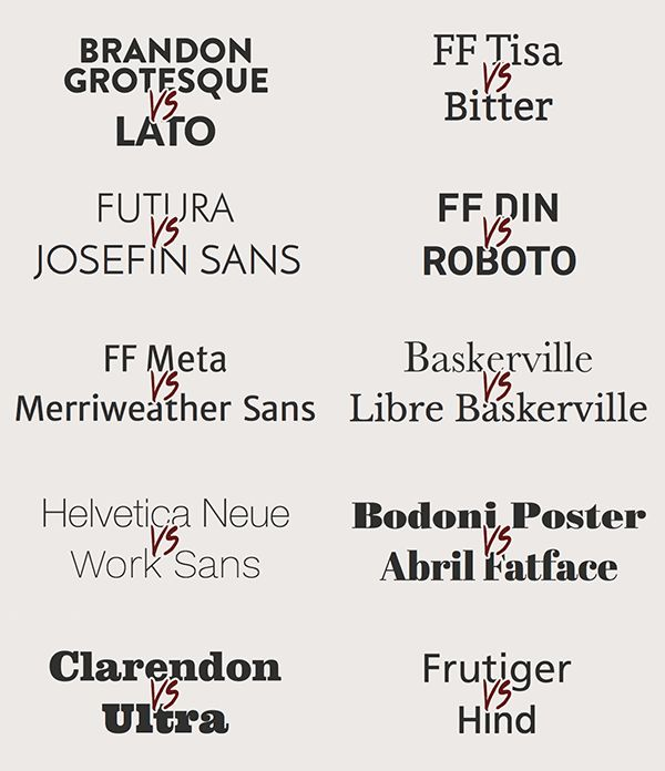 Best free alternatives for the most popular fonts
