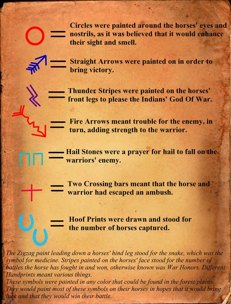 War Paint Symbols And Meanings