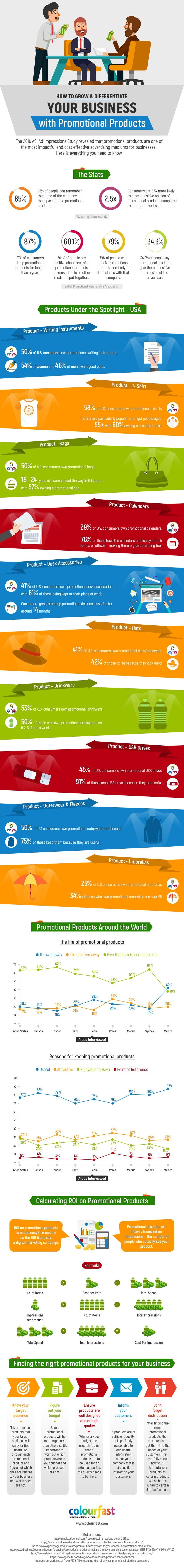 10 Promotional Products to Help You Grow & Differentiate Your #Business #Infographic #Marketing