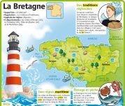 La Bretagne - Le Petit Quotidien, le seul site d'information quotidienne pour les 6-10 ans !