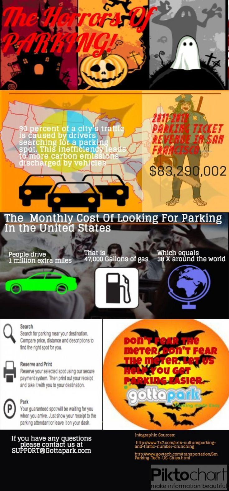 Park, Infographic, Horror