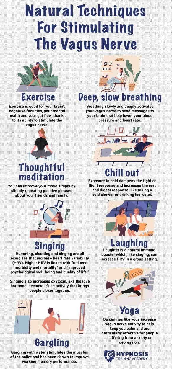 37++ Vagus nerve exercises pdf inspirations