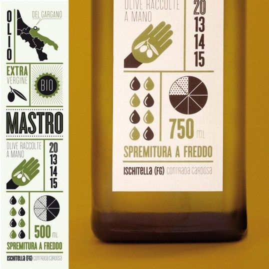 lovely-package-mastro-2