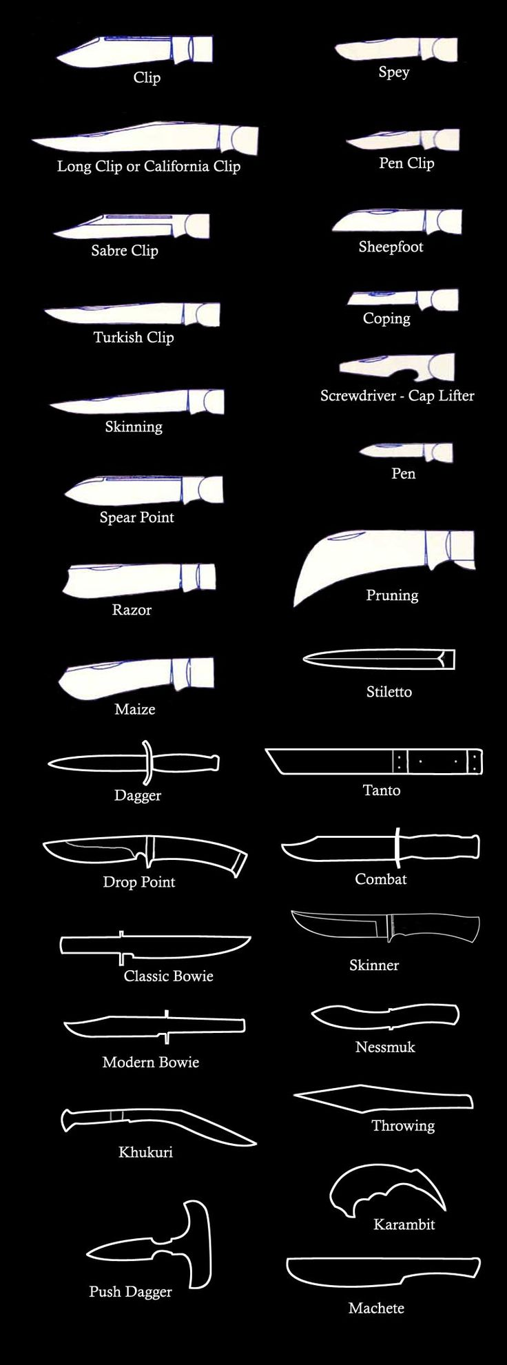 best 25 knife making ideas on pinterest knife making tools knife blade types always good to know