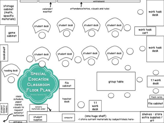 Classroom Design For Special Needs ~ Setting up a secondary special education classroom