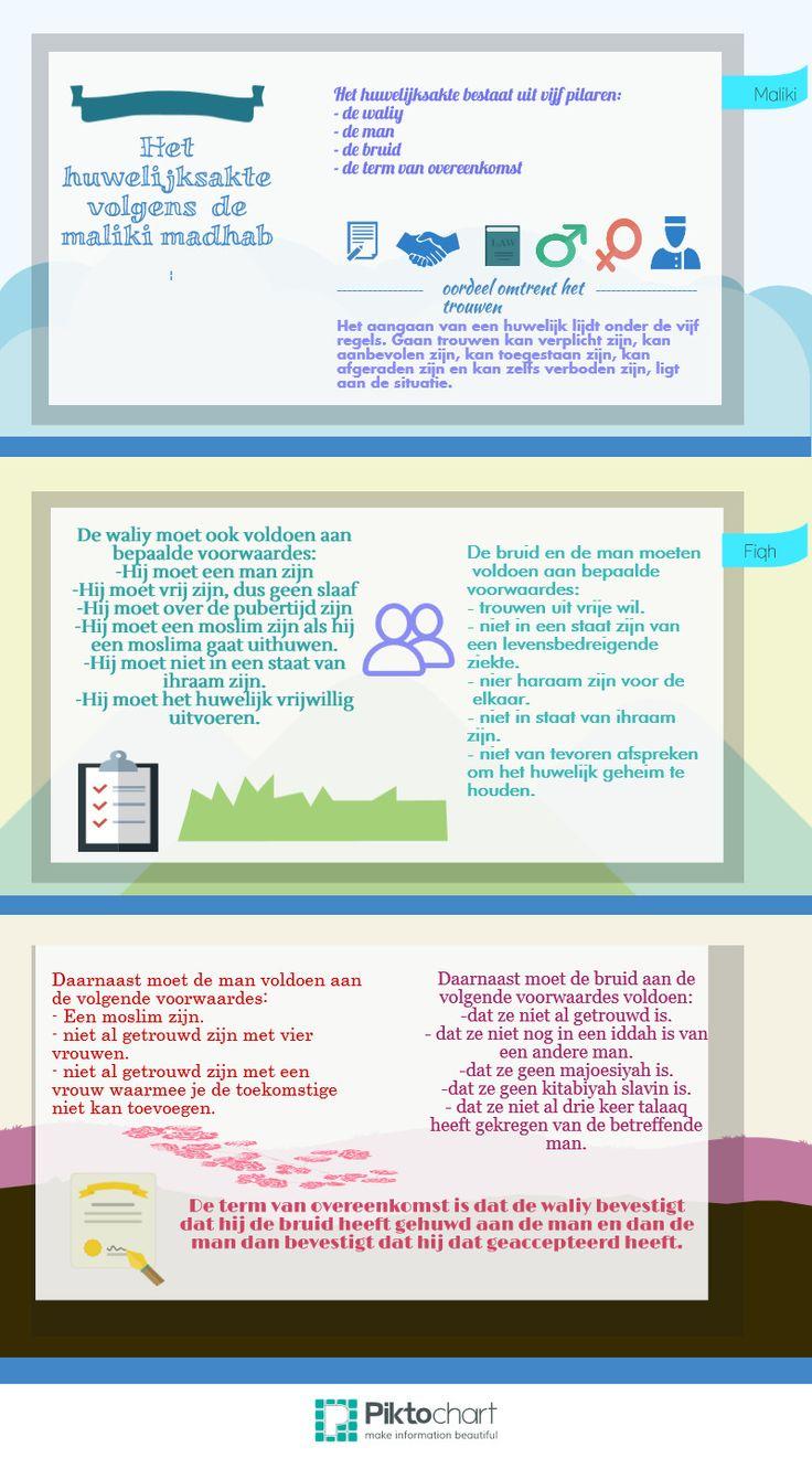 Pilaren van het huwelijksakte Copy | @Piktochart Infographic