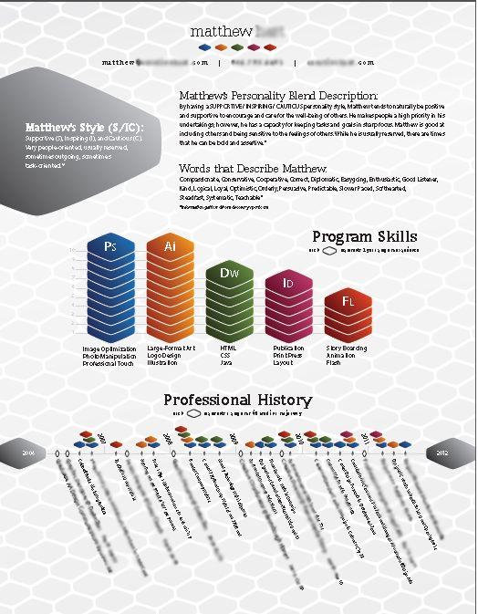 53 best Resume Samples images on Pinterest Resume, Resume cv and - animation resume