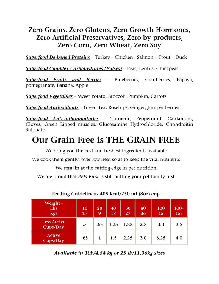 FREE TRIAL ! Grain Free SUPERFOOD Part 2