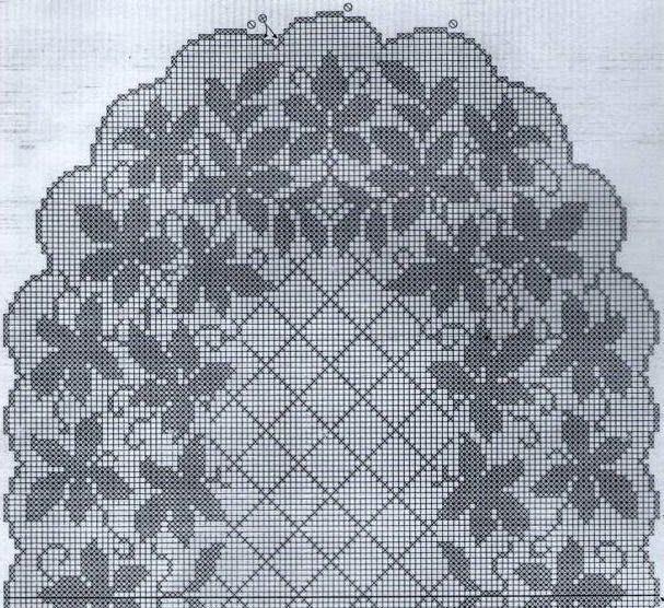 Kira scheme crochet: Two new tablecloth