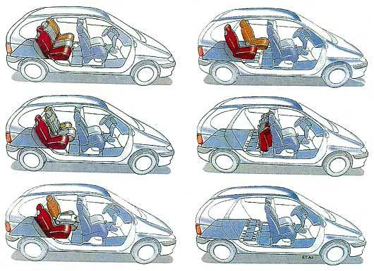 Renault Megane Scenic Rxe 2 0i