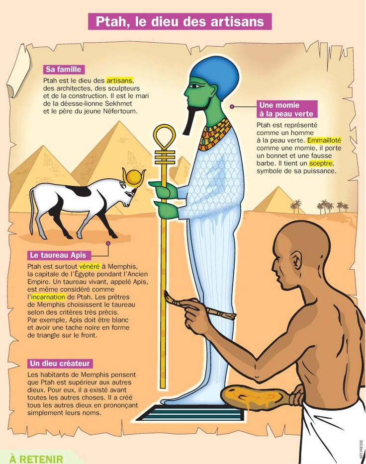 Fiche exposés : Ptah, le dieu des artisans