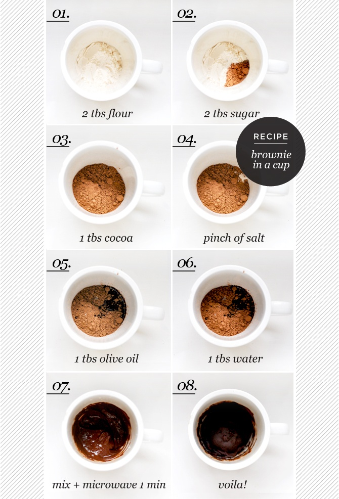 Super easy microwave brownie in a cup recipe by Maiko Nagao