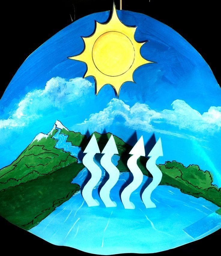 Ms de 25 ideas increbles sobre Ciclo del agua dibujo en