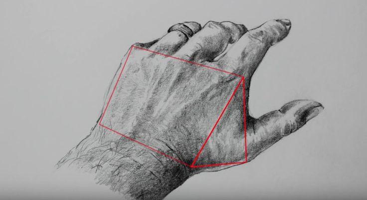 como dibujar manos anime