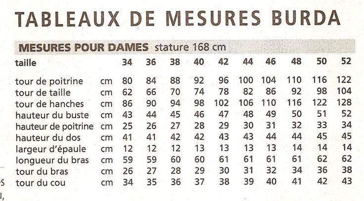 tableau de mensurations Burda jusqu'au 52.