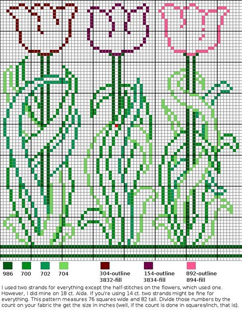 three tulips patterns.