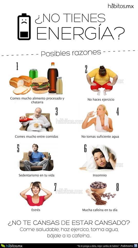 ¿No tienes energía? Estas pueden ser algunas de las razones http://www.habitos.mx/buenos-habitos/no-tienes-energia/ #SaludYBienestar