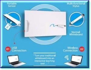 Alat Bantu Presentasi Interactiv Board Device EI 178 Praktis, interaktif, tampil lebih profesional