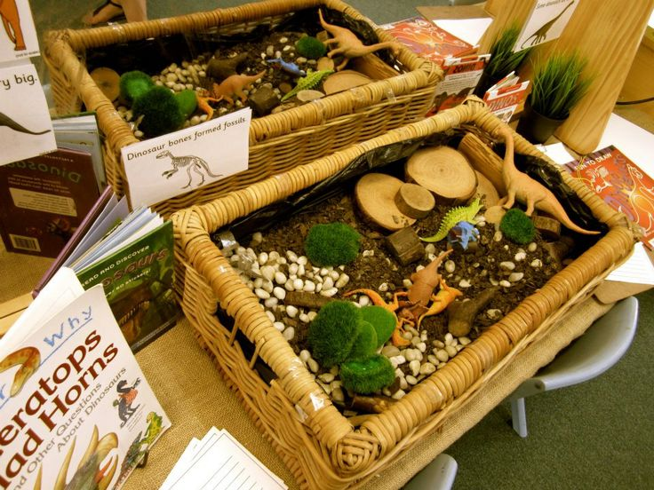 "Small world play in a basket, from Walker Learning Approach ("",)"