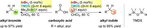 Indium(III)-Catalyzed Reductive Bromination and Iodination of Carboxylic Acids to Alkyl Bromides and Iodides: Scope, Mechanism, and One-Pot Transformation to Alkyl Halides and Amine Derivatives
