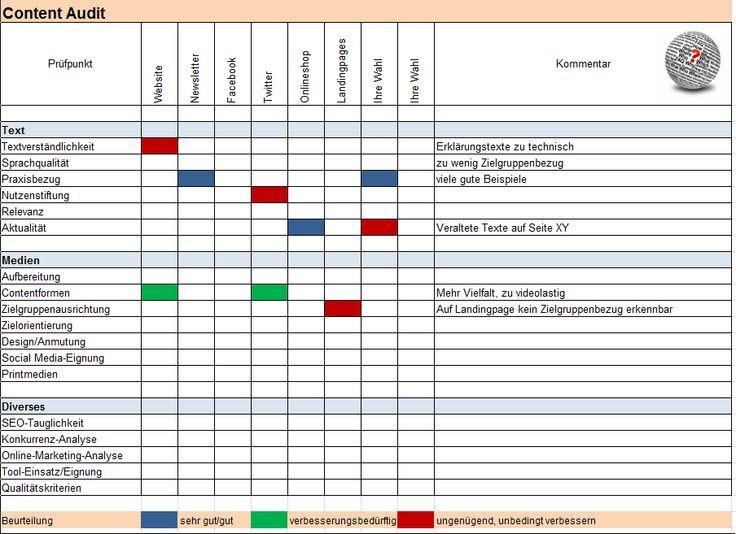 978-3-906092-30-0De Micheli, MarcoContent Marketing für die Praxis Auditplan