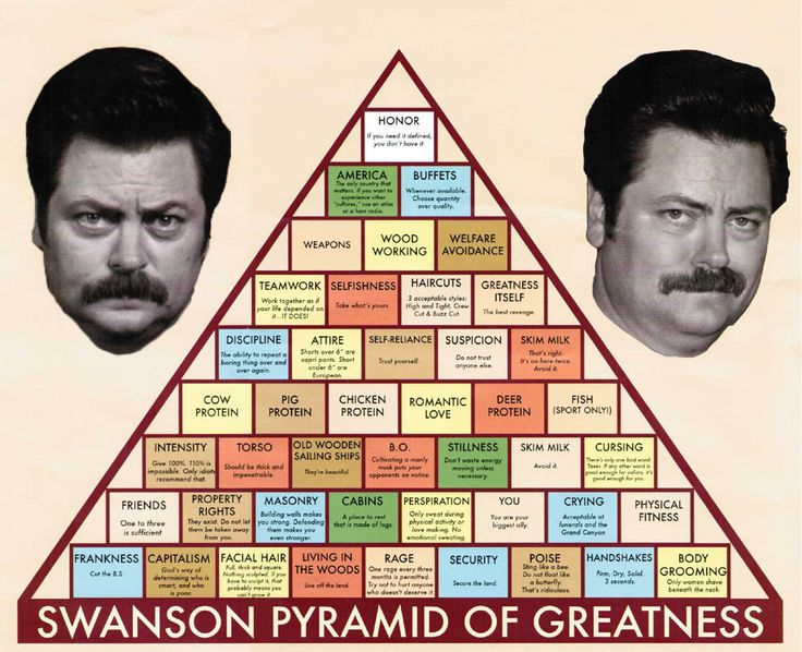 The Swanson Pyramid of Greatness. Capitalism: God's way of determining who is smart and who is poor.