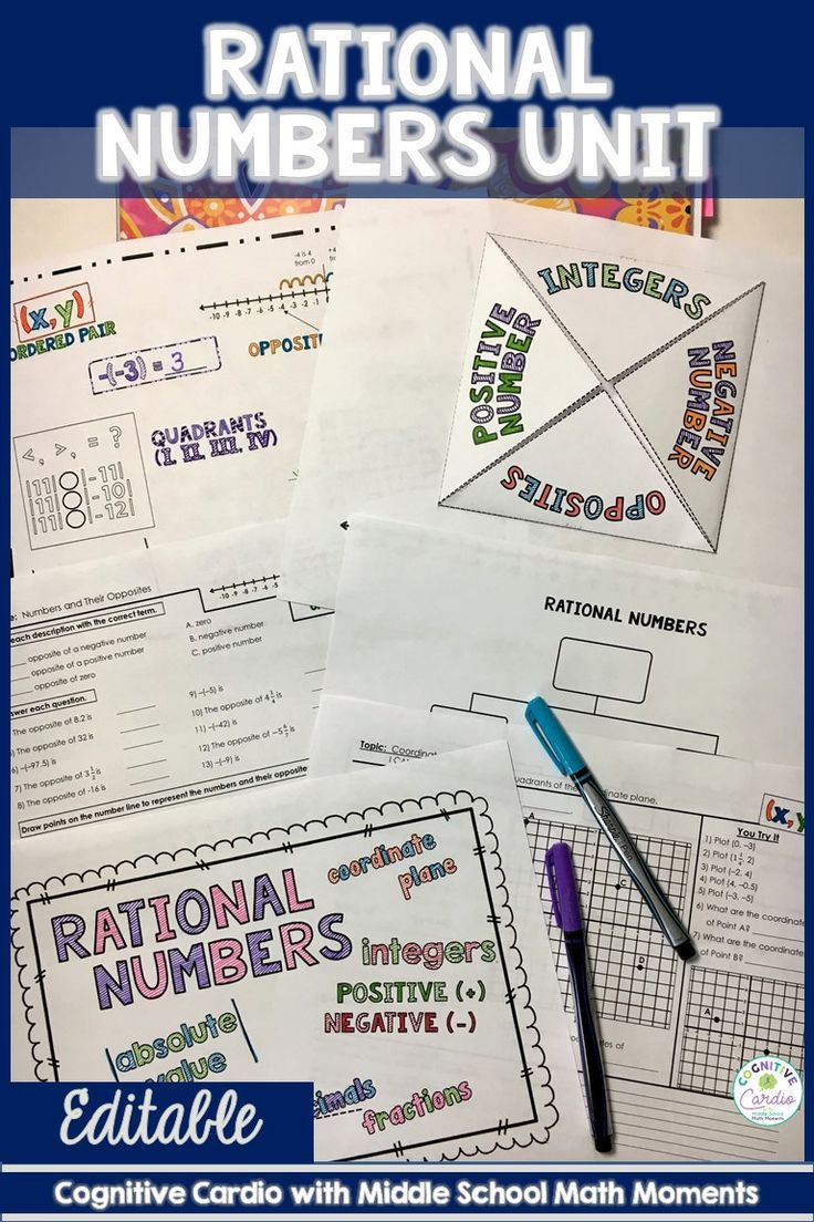 Fresh Ideas - Are you looking for middle school math resources for your