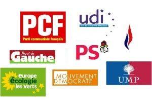 Partis politiques français