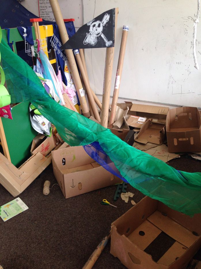 Deconstructed role play. EYFS Matters