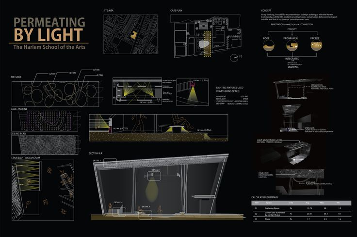 lighting projects - Pesquisa Google