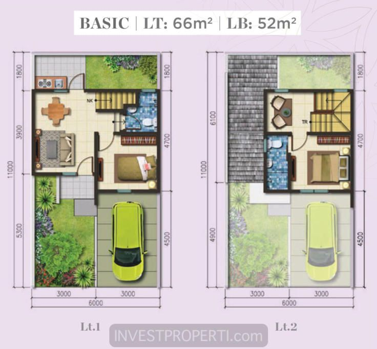 Denah Tipe Aurora Basic Cluster Avani Homes @ Summarecon Karawang.