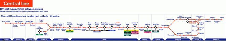 Mapa linea Central del metro de Londres