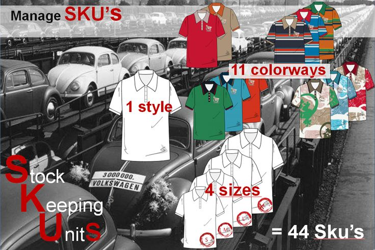 stock keeping units, SKU, collection planning, fashion PLM, oversampling reduction, fast fashion