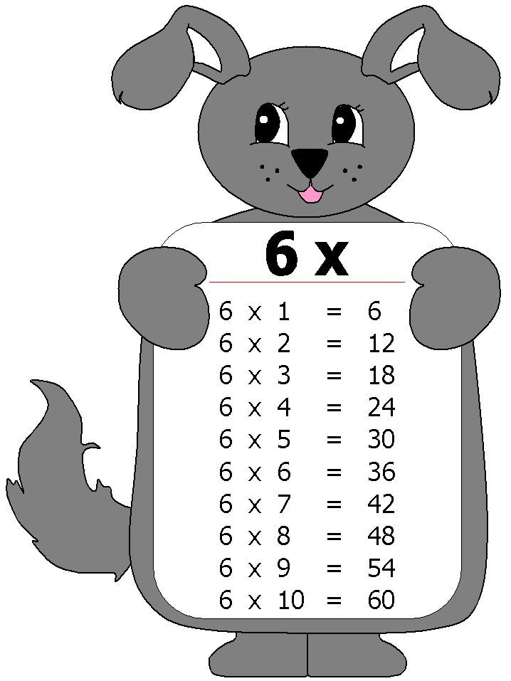 La tabla de multiplicar del 6 | School | Pinterest | Tables