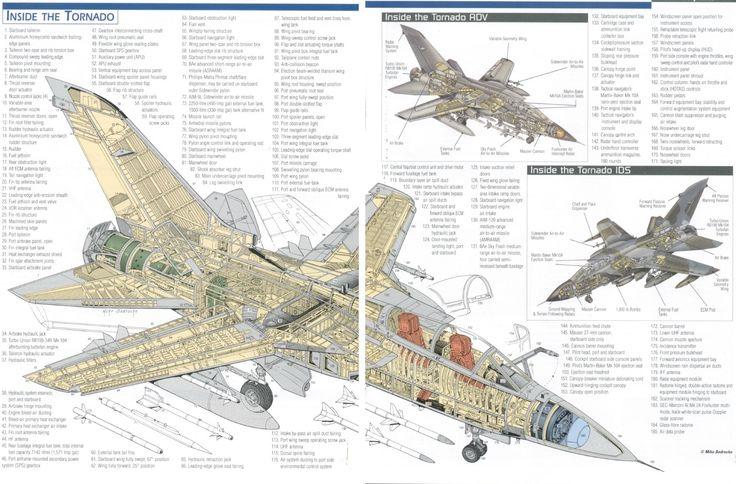 77 best aircraft cutaway images on pinterest cutaway military rh pinterest com fighter planes diagram