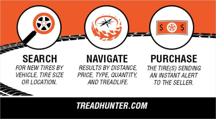 WHY #TREADHUNTER? For most people the process of #shopping for car tires #online is difficult and frustrating. That's because even when you find the #tires that you're looking for you likely have to wait several days for them to be #delivered to you. Even when the tires you need are available to you immediately you then have to find a #nearby #location that will #install them for you or install the tires yourself. To add many #websites that already exist don't allow you to compare #prices…
