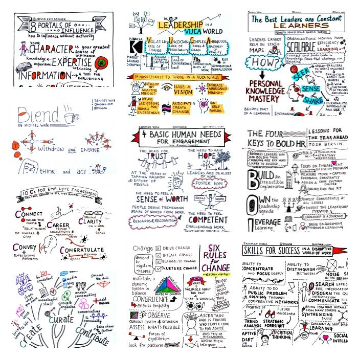What Creating Sketchnotes Taught Me About #Learning