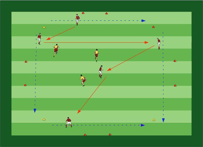 entrenamiento de futbol infantil con pelota - http://epicsoccertraining78.tumblr.com/125343004704