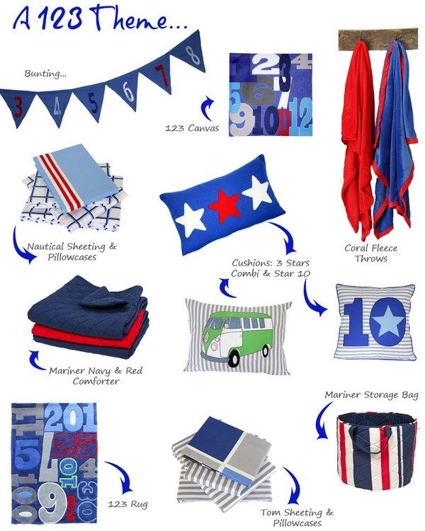 So many great ways to dress & theme your boys room from Patersonrose. #patersonrose #kidsbedding #boysbedlinen #boysbedroomdecor #kidsroomdecor #bunting #throws #cushions