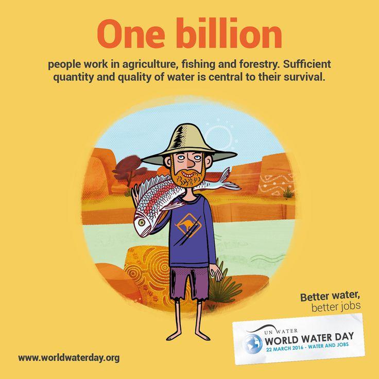 Un enjeu primordial pour l'humanité! www.sarl-alec.com