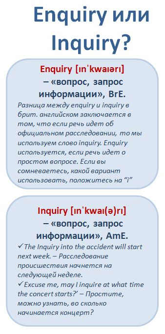 Confusing words: Enquiry or Inquiry #english #vocabulary