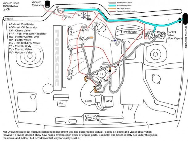 Chevy Vacuum Hose Diagram Wiring Diagrams Page Element A Element A Passaggimag It