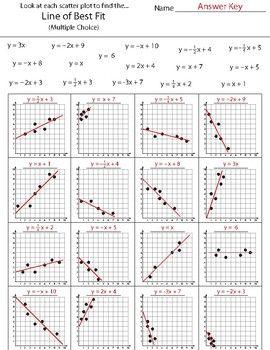 The 25+ best Scatter plot worksheet ideas on Pinterest | Linear ...