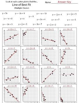 Worksheets Line Of Best Fit Worksheet 25 best ideas about scatter plot worksheet on pinterest linear finding the line of fit