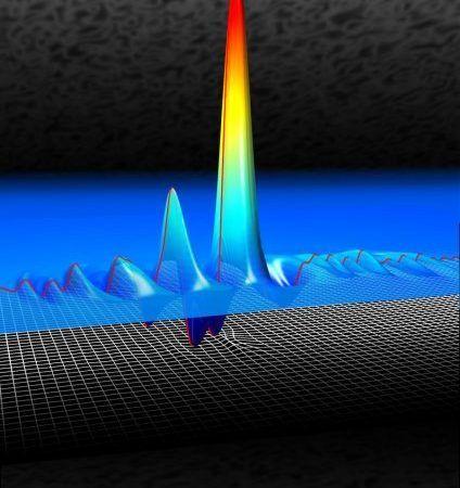 De acordo com a mecânica quântica, o vácuo não é vazio, mas sim preenchido por energia quântica e partículas que entram e saem da existência a cada momento - estranhos sinais conhecidos co