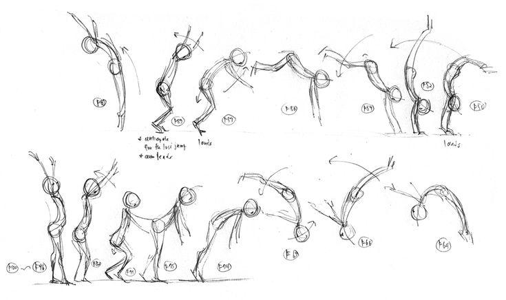 25  beste idee u00ebn over animatie schetsen op pinterest