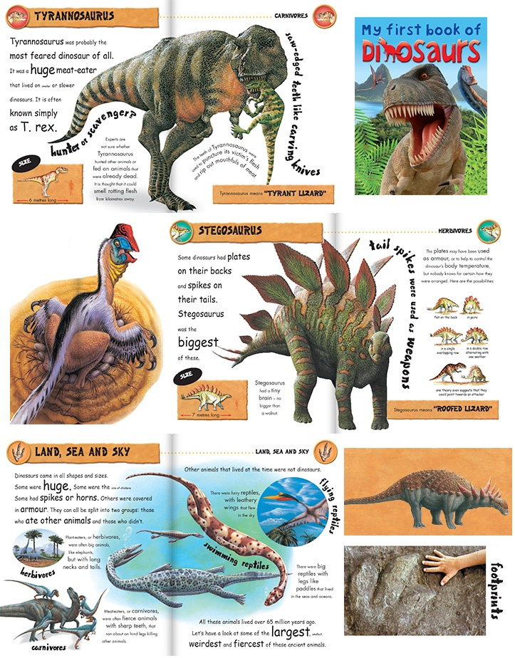 List of Dinosaurs – Dinosaur Names with Pictures