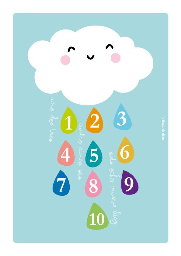 Lámina educativa para niños con números del uno al diez http://www.latiendadedibus.es/2014/05/lamina-educacional-numeros-del-uno-al.html