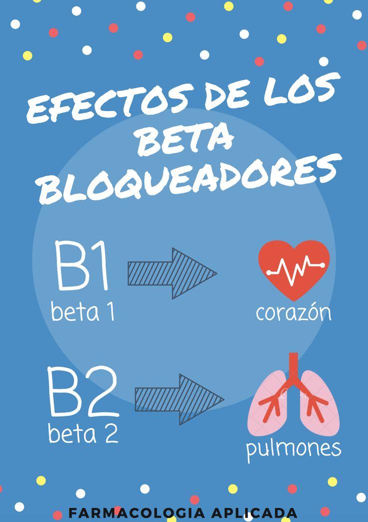 ¿Dónde actúan los beta bloqueadores? #farmacología #farma #medicina #medschool