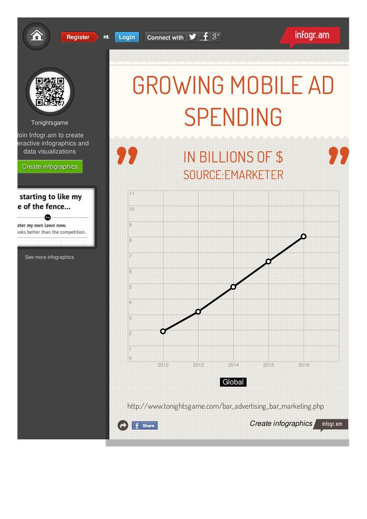 Take advantage of ' modern ' mobile bar advertising solutions https://www.linkedin.com/today/post/article/20140715054659-344735123-mobile-ad-spending-is-growing